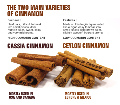 types_of_cinnamon